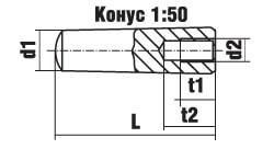 DIN 7978 Штифт конический с внутренней резьбой