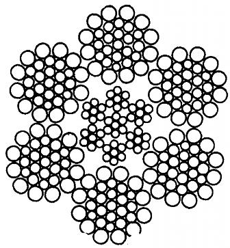 ГОСТ 16853-88 Канат стальной талевый