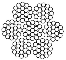 ГОСТ 3067-88 Канат стальной двойной свивки