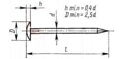 ГОСТ 4033-63 Гвоздь обойный круглый