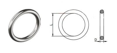 Кольцо из круглой проволоки