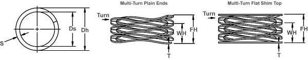 Волновая пружина MWL