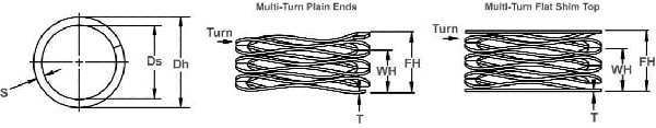 Волновая пружина WSR